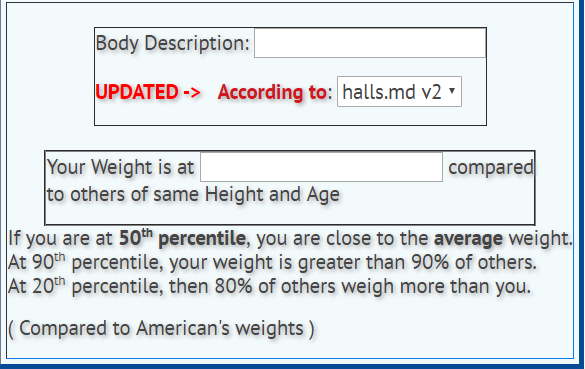 Index Of Body Mass Index Bmi Calculators And Articles